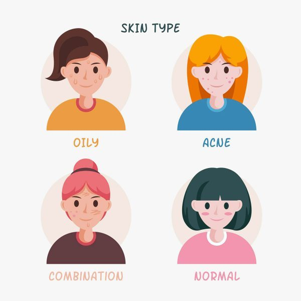 all-things-7-skin-types-explained